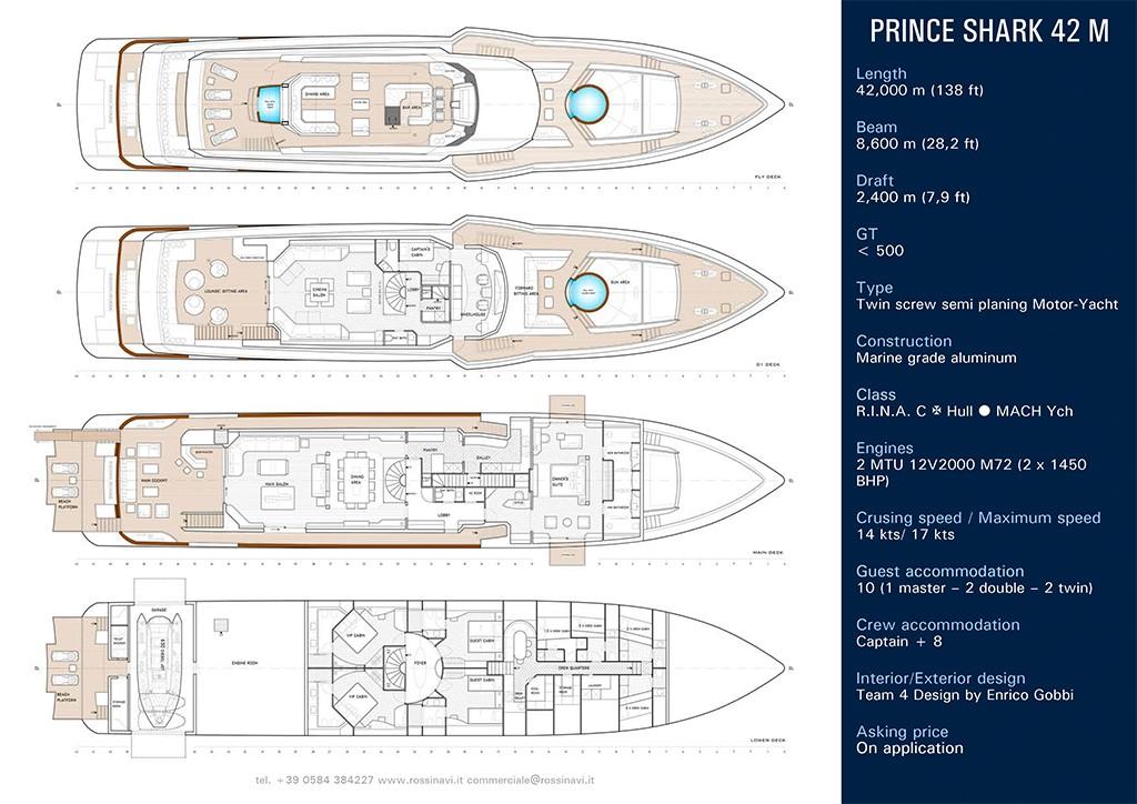 88-prince-shark-42-mt-3179